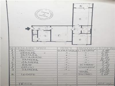 Apartament 3 camere Iancului. Mihai Bravu